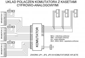 Schemat podłączenia komutatora